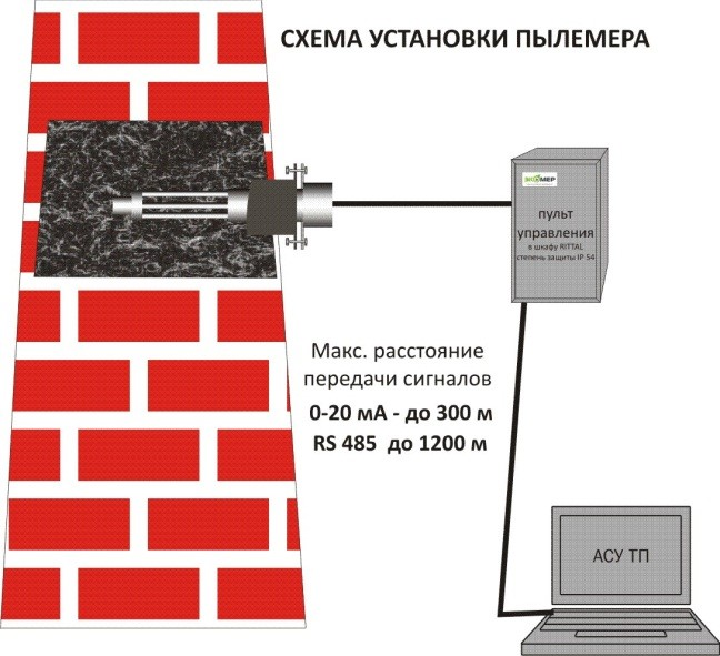 schema-pylemera-ekomer